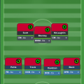 Artificial Intelligence Football Manager
