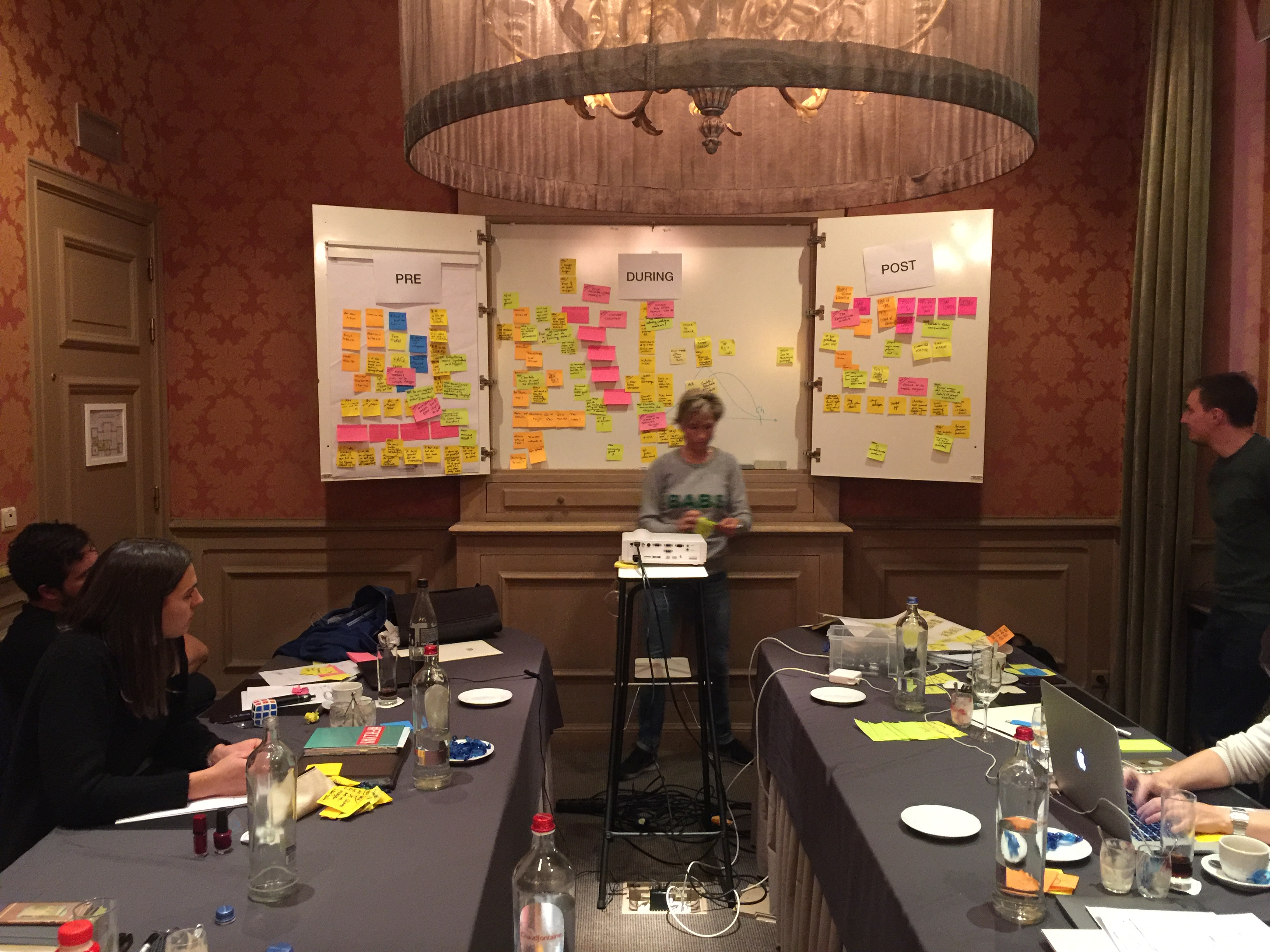 empathy mapping and customer journeys